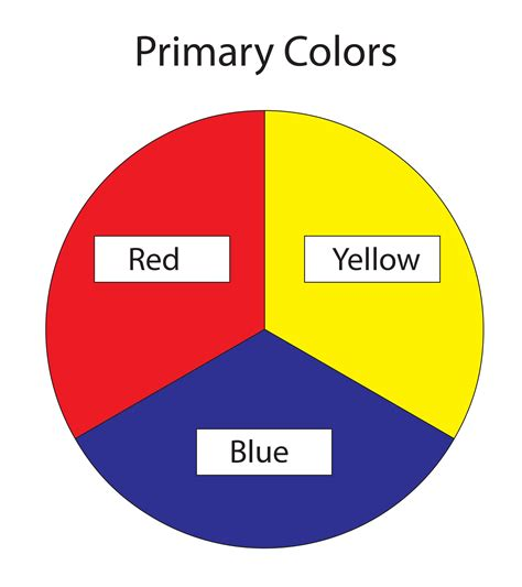 primary colors primary colors the emotional home color theory 1