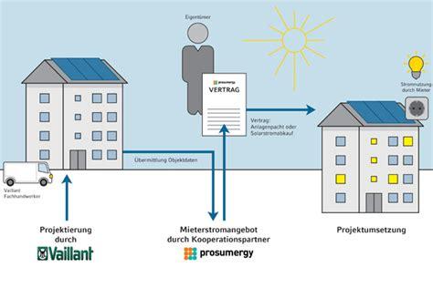 Smart Home Energie Sparen Wie Im Schlaf by 7 Tricks Energiesparen Mit Smarthome Technik Das