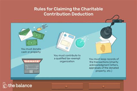 tax donations deduction charitable desk charity miguel balance property forms qualified contribution