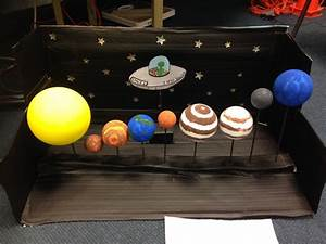 Solar System Models That Are Out Of This World