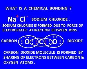 Chemical Bonding Definition In Chemistry In 2020
