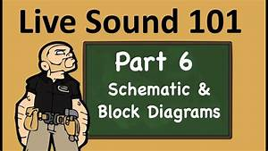 Live Sound 101  Schematic  U0026 Block Diagrams