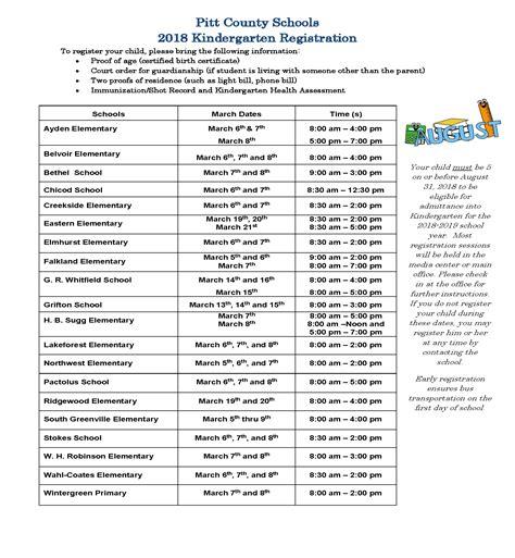 preschool immunization requirements kindergarten registration overview 154