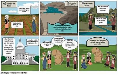 Water Basin Klamath Conflicts Storyboard Slide