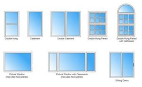 window glass replacement cost