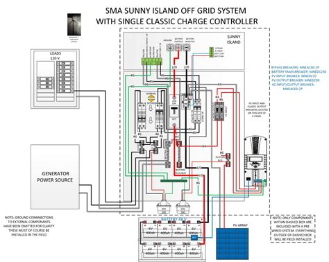 sma inverter wiring diagram pre wired island 6048 inverter w cl150 controller
