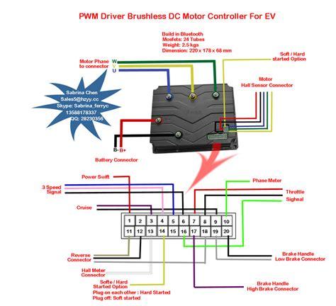 48v 72v 120v brushless speed dc motor controller bldc driver buy 48v 72v 120v brushless