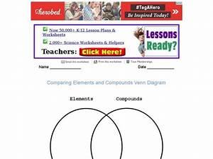 Comparing Elements And Compounds Venn Diagram Graphic