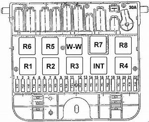 Skoda Felicia - Fuse Box Diagram