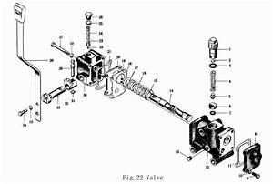 Jinma 224 3 Point Lift