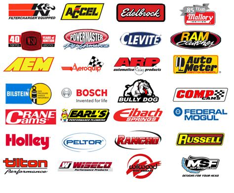 Car Performance Logo by Parts Of A Logos