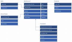 Database Notations Tap The Full Power Of Visio