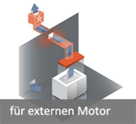 Küchenabzug Nach Außen by Dunstabzugshauben F 252 R Externen Motor Dunstabzugshauben