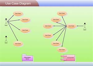 Uml Use Case Diagrams  Free Examples And Software Download