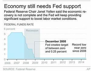 Yellen Says Economy Still Needs Fed Support - Hamodia