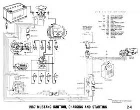 67 mustang wiring diagram 67 image wiring diagram 1967 mustang alternator wiring diagram wiring diagram blog on 67 mustang wiring diagram