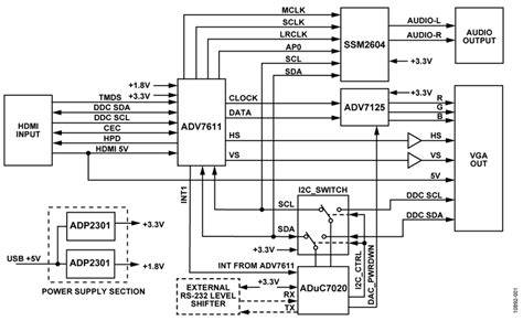 Hdmi To Vga Schematic by Cn0282 Circuit Note Analog Devices