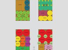 Woodworking Plans Vegetable Bed Plans PDF Plans