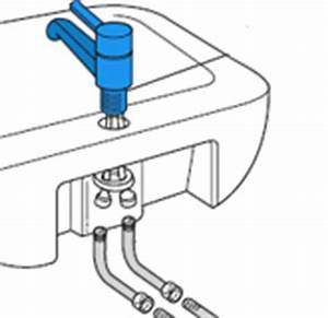 Sostituire rubinetto come si cambia un rubinetto Idraulico Manuale Fai Da Te