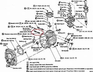 My Manual Conversion Findings - Wagoneers