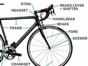 Cycling Terms To Know