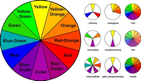 Ideas For Painting Kitchen Cabinets - color wheel chart names learn basics colour theory know home living now 62480