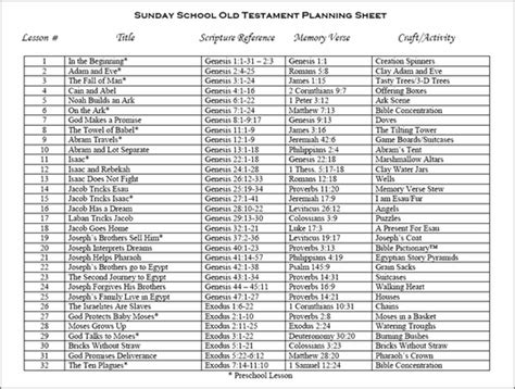 testament lessons free sunday school curriculum 230 | 5333949