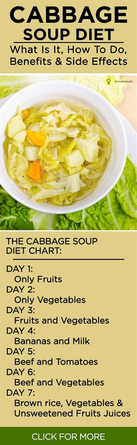 cabbage soup diet recipe 7 day cabbage soup diet side effects