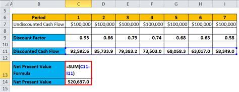 discount factor formula calculator excel template