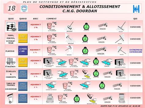 protocole haccp hygiene en restauration cuisine pse hygiene