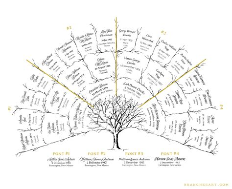 4 Generation Family Tree Template 12 Free Sle 12 Generation Family Tree Chart April Onthemarch Co