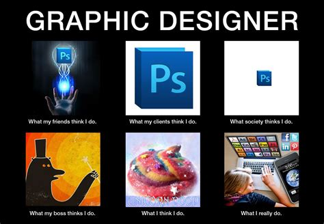 Graphic Design Meme - quot what people think i really do quot poster meme design the only one i found wasn t doing it for