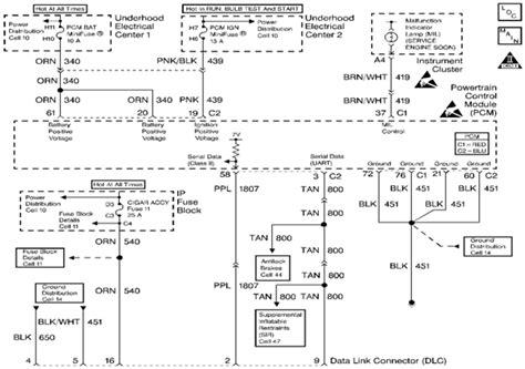 dtc p system voltage