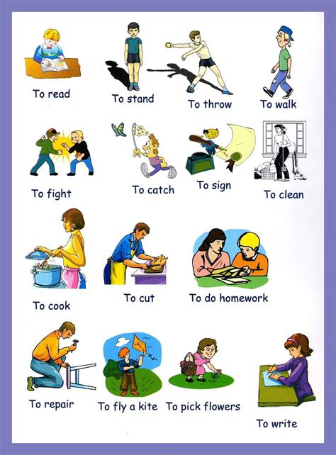 Glossary Of Terms Commonly Used In Primary Revision Verbs P3l 2013 14