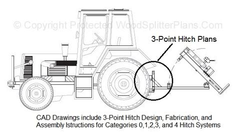 3-Point Hitch Design Plans Categories 0,1,2,3, and 4