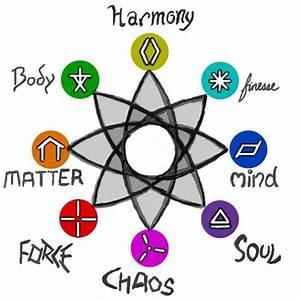 sorcery and magic symbols | Schools of Magic: Symbols by ...