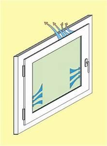 Regel Air Fensterfalzlüfter Erfahrungen : regel air fensterfalzl fter dichtungssatz ~ Eleganceandgraceweddings.com Haus und Dekorationen