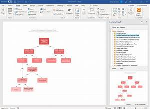 How To Make A Decision Tree In Word