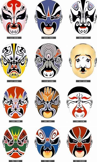 Opera Mask Chinese Peking Meaning China Masks