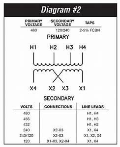 1 5 Kva Transformer Primary 480 Secondary 120  240 Federal