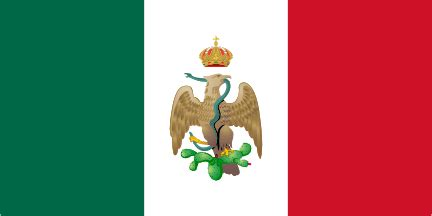 Evolution of the Mexican flag