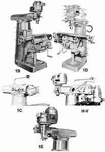 Cincinnati Toolmaster Milling Machines 1b  1c  1d  1e  H