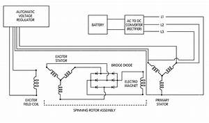 12 Volt Alternator Wiring Diagram : 9n 12 volt conversion wiring diagram free wiring diagram ~ A.2002-acura-tl-radio.info Haus und Dekorationen