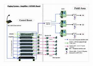 Digital Telephone System Diagram