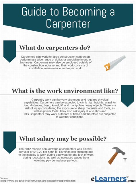 how to become a home stylist how to become a home improvement contractor 28 images how to become a home improvement