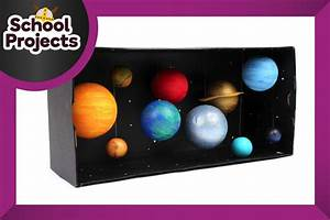How to Make a Model Solar System | Solar system, The ...