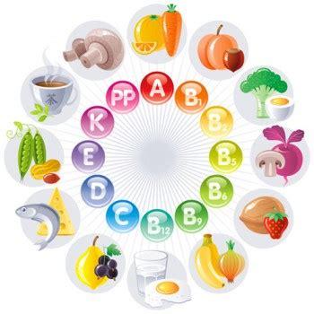 le uv vitamine d les vitamines indispensables pour les sportifs u run