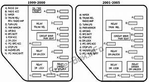 Fuse Box Diagram  U0026gt  Pontiac Grand Am  1999