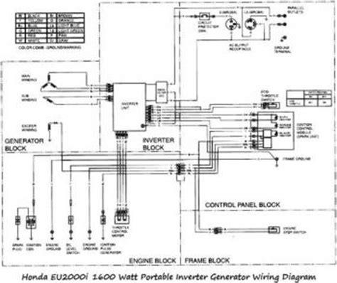 honda eu2000i 1600 watt portable inverter generator wiring diagram circuit wiring diagrams