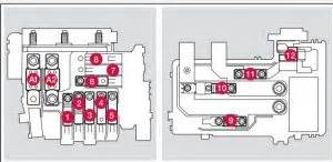 volvo xc   fuse box diagram auto genius